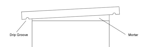 Plain-straight.png#asset:1542